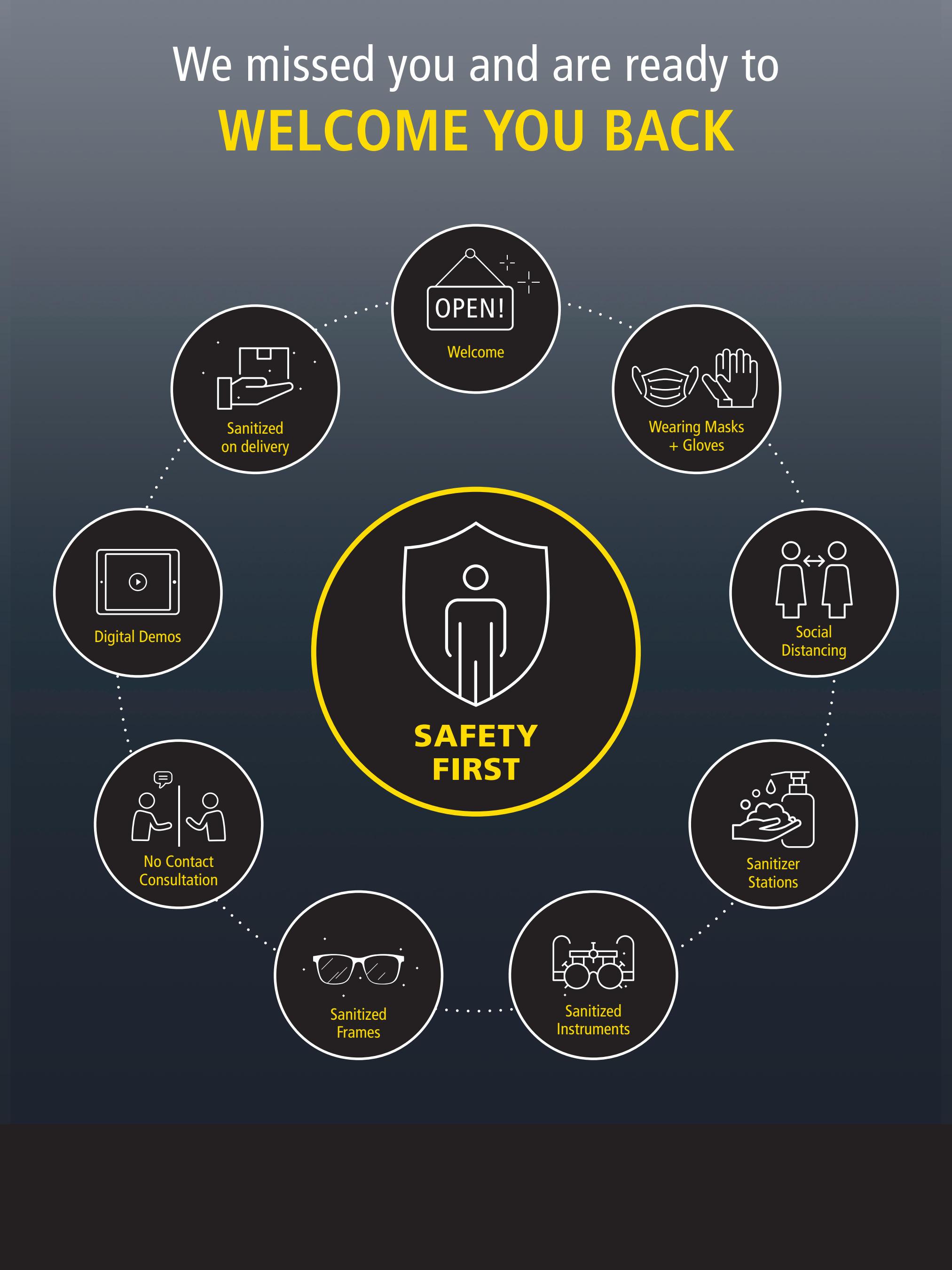 CODIV-19 Safety