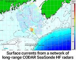 Total Currents from CODAR SeaSondes