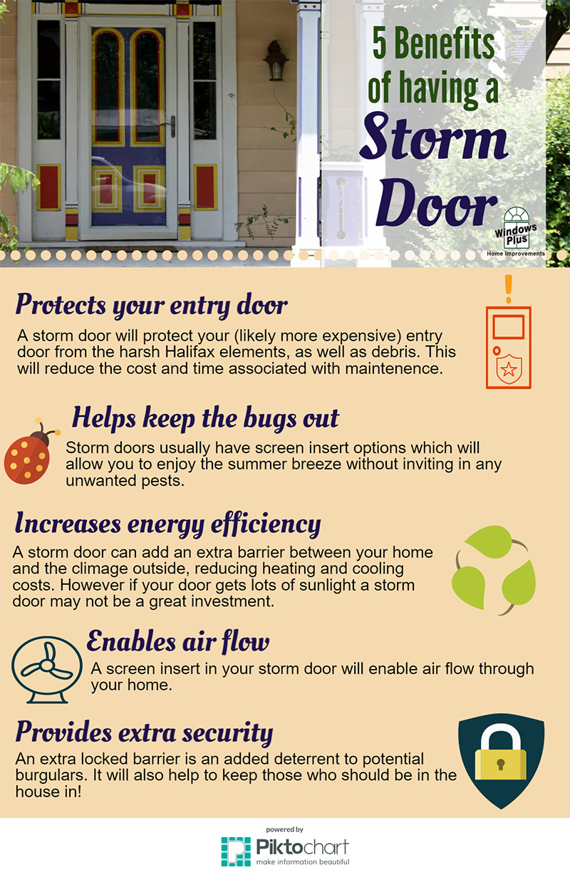 halifax_stormdoor_benefits